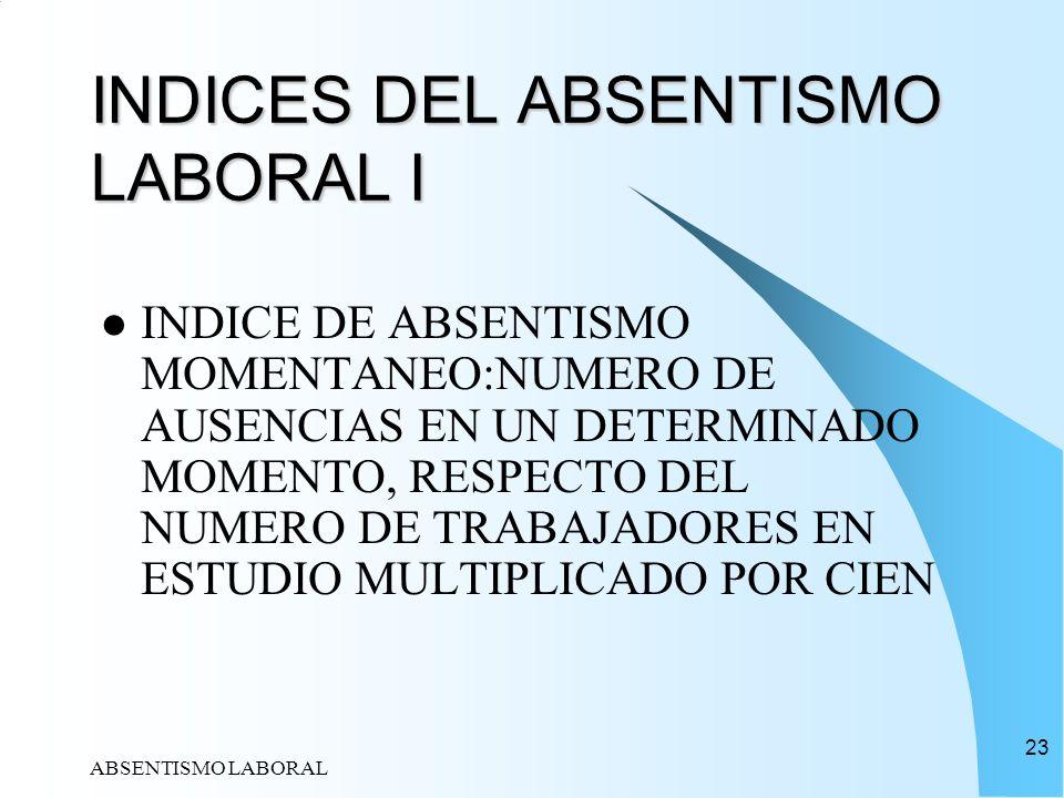 ABSENTISMO LABORAL 23 INDICES DEL ABSENTISMO LABORAL I INDICE DE ABSENTISMO MOMENTANEO:NUMERO DE AUSENCIAS EN UN DETERMINADO MOMENTO, RESPECTO DEL NUM
