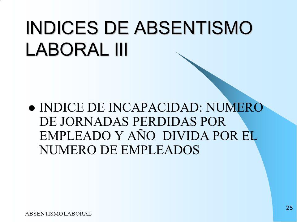 ABSENTISMO LABORAL 25 INDICES DE ABSENTISMO LABORAL III INDICE DE INCAPACIDAD: NUMERO DE JORNADAS PERDIDAS POR EMPLEADO Y AÑO DIVIDA POR EL NUMERO DE