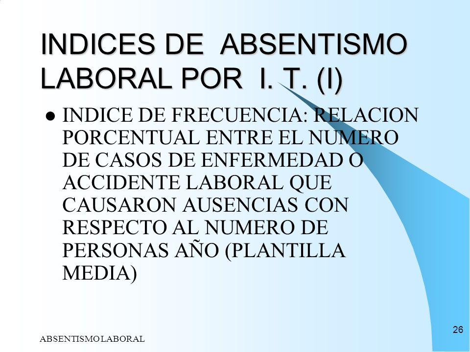 ABSENTISMO LABORAL 26 INDICES DE ABSENTISMO LABORAL POR I. T. (I) INDICE DE FRECUENCIA: RELACION PORCENTUAL ENTRE EL NUMERO DE CASOS DE ENFERMEDAD O A