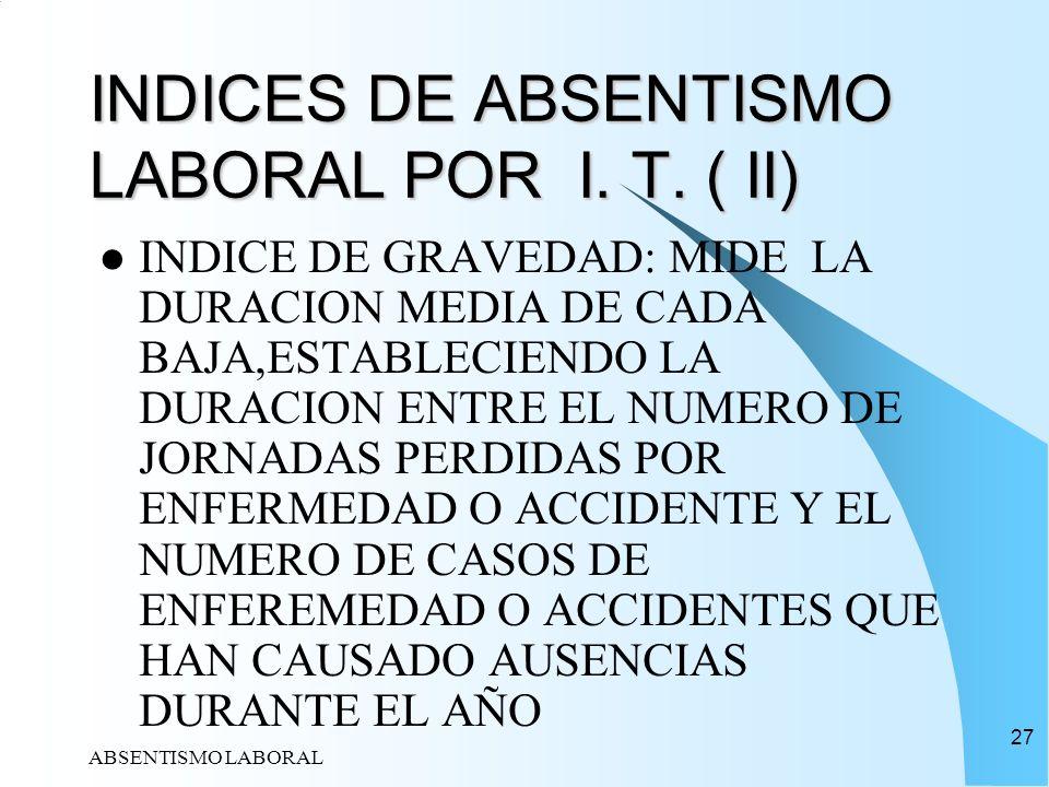 ABSENTISMO LABORAL 27 INDICES DE ABSENTISMO LABORAL POR I. T. ( II) INDICE DE GRAVEDAD: MIDE LA DURACION MEDIA DE CADA BAJA,ESTABLECIENDO LA DURACION