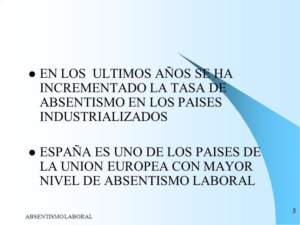 ABSENTISMO LABORAL 4 TASAS DE ABSENTISMO ES MENOR EN EMPRESAS Y ORGANIZACIONES PEQUEÑAS (3%-4% ) QUE EN LAS GRANDES(5%-6%) EL SECTOR INDUSTRIAL TIENE UNA TASA MAYOR ( 6%) Y EL SECTOR SERVICIOS MENOR (3%)