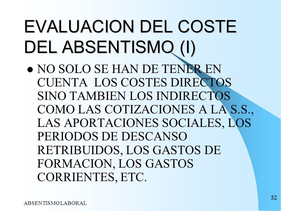 ABSENTISMO LABORAL 32 EVALUACION DEL COSTE DEL ABSENTISMO (I) NO SOLO SE HAN DE TENER EN CUENTA LOS COSTES DIRECTOS SINO TAMBIEN LOS INDIRECTOS COMO L