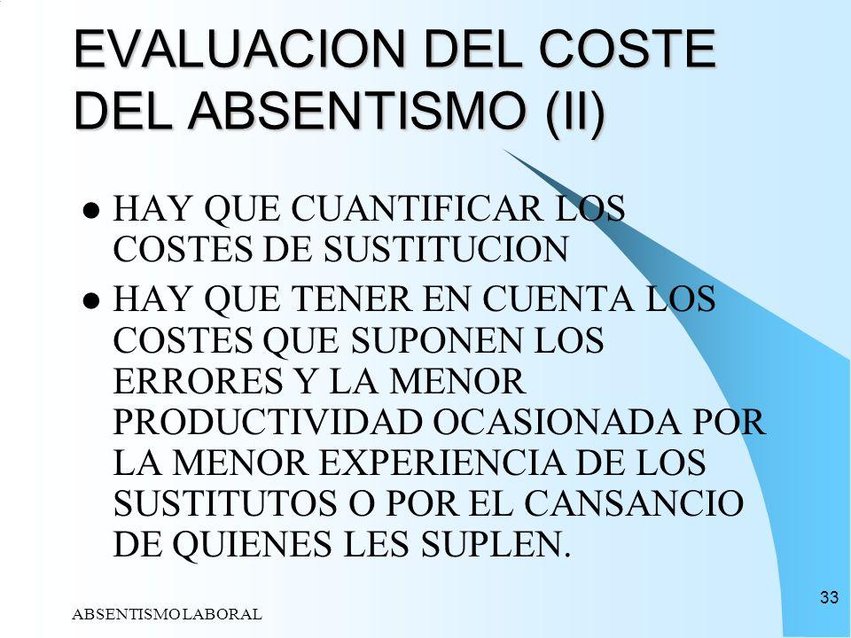 ABSENTISMO LABORAL 33 EVALUACION DEL COSTE DEL ABSENTISMO (II) HAY QUE CUANTIFICAR LOS COSTES DE SUSTITUCION HAY QUE TENER EN CUENTA LOS COSTES QUE SU