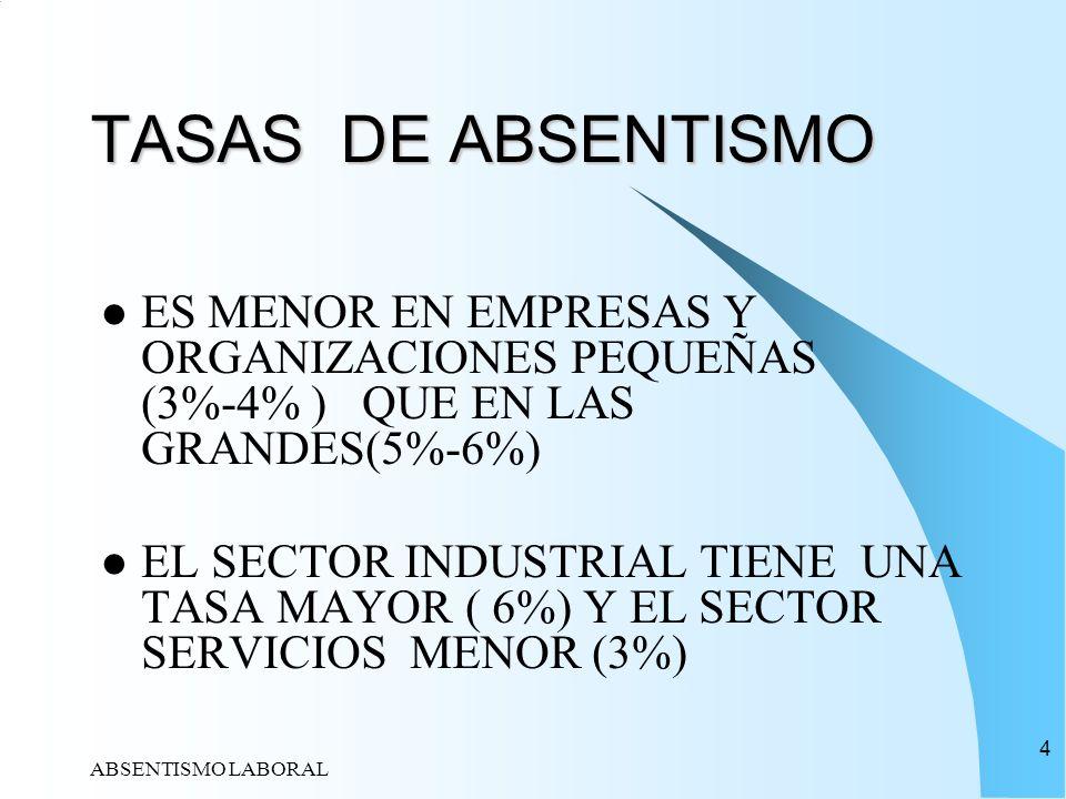 ABSENTISMO LABORAL 4 TASAS DE ABSENTISMO ES MENOR EN EMPRESAS Y ORGANIZACIONES PEQUEÑAS (3%-4% ) QUE EN LAS GRANDES(5%-6%) EL SECTOR INDUSTRIAL TIENE
