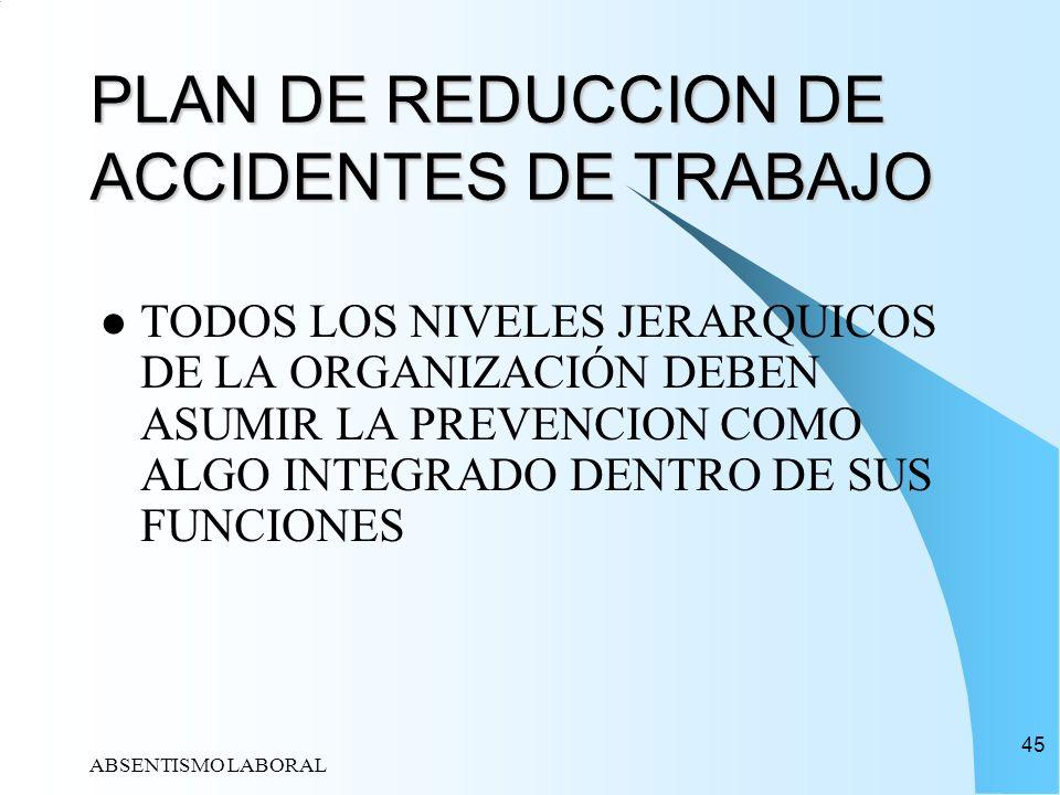 ABSENTISMO LABORAL 45 PLAN DE REDUCCION DE ACCIDENTES DE TRABAJO TODOS LOS NIVELES JERARQUICOS DE LA ORGANIZACIÓN DEBEN ASUMIR LA PREVENCION COMO ALGO