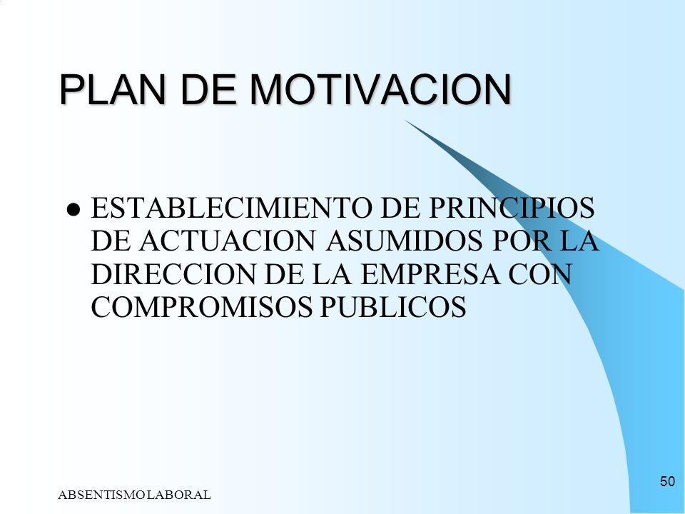 ABSENTISMO LABORAL 50 PLAN DE MOTIVACION ESTABLECIMIENTO DE PRINCIPIOS DE ACTUACION ASUMIDOS POR LA DIRECCION DE LA EMPRESA CON COMPROMISOS PUBLICOS