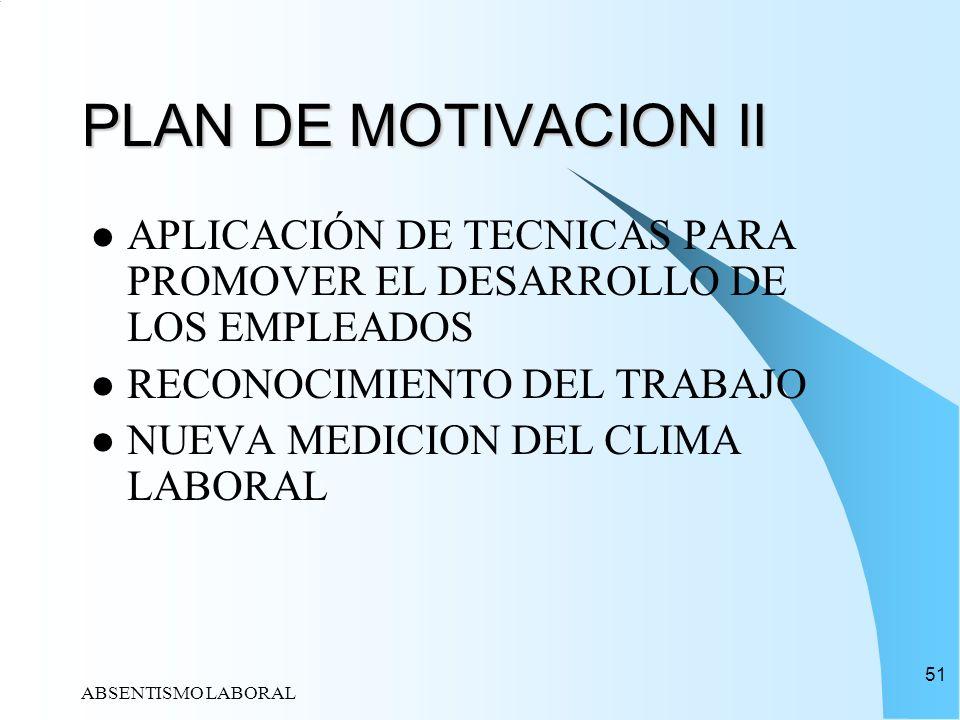 ABSENTISMO LABORAL 51 PLAN DE MOTIVACION II APLICACIÓN DE TECNICAS PARA PROMOVER EL DESARROLLO DE LOS EMPLEADOS RECONOCIMIENTO DEL TRABAJO NUEVA MEDIC