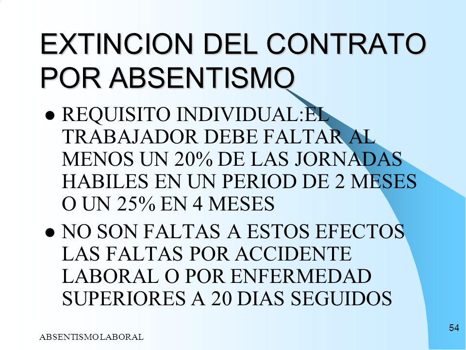 ABSENTISMO LABORAL 54 EXTINCION DEL CONTRATO POR ABSENTISMO REQUISITO INDIVIDUAL:EL TRABAJADOR DEBE FALTAR AL MENOS UN 20% DE LAS JORNADAS HABILES EN