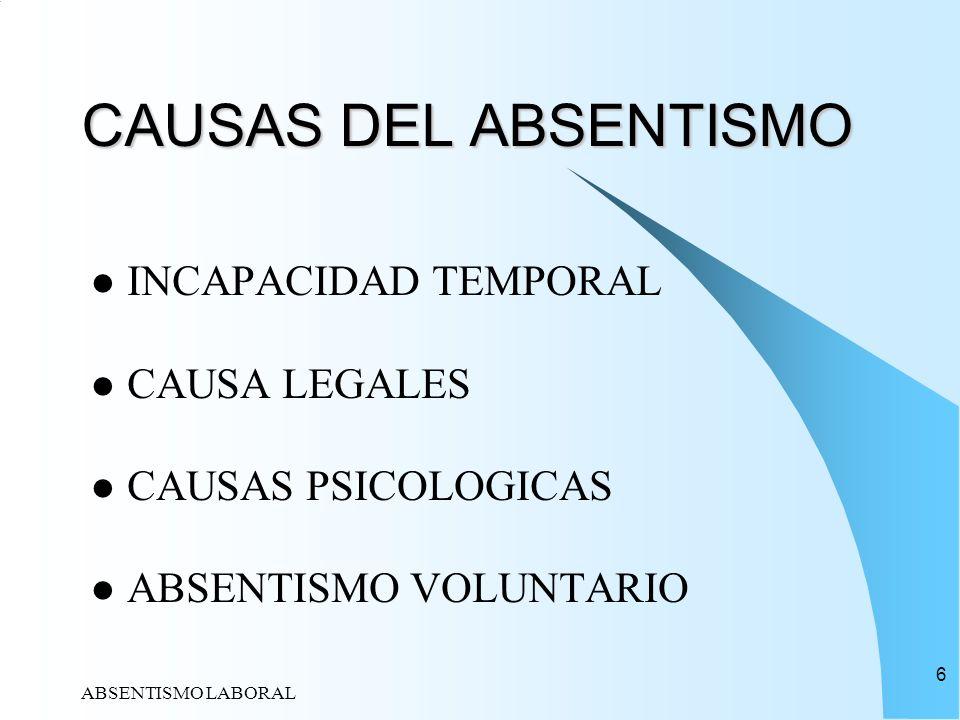 ABSENTISMO LABORAL 6 CAUSAS DEL ABSENTISMO INCAPACIDAD TEMPORAL CAUSA LEGALES CAUSAS PSICOLOGICAS ABSENTISMO VOLUNTARIO