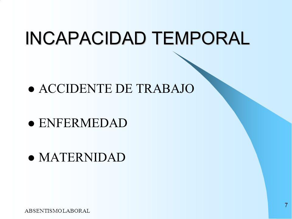 ABSENTISMO LABORAL 7 INCAPACIDAD TEMPORAL ACCIDENTE DE TRABAJO ENFERMEDAD MATERNIDAD