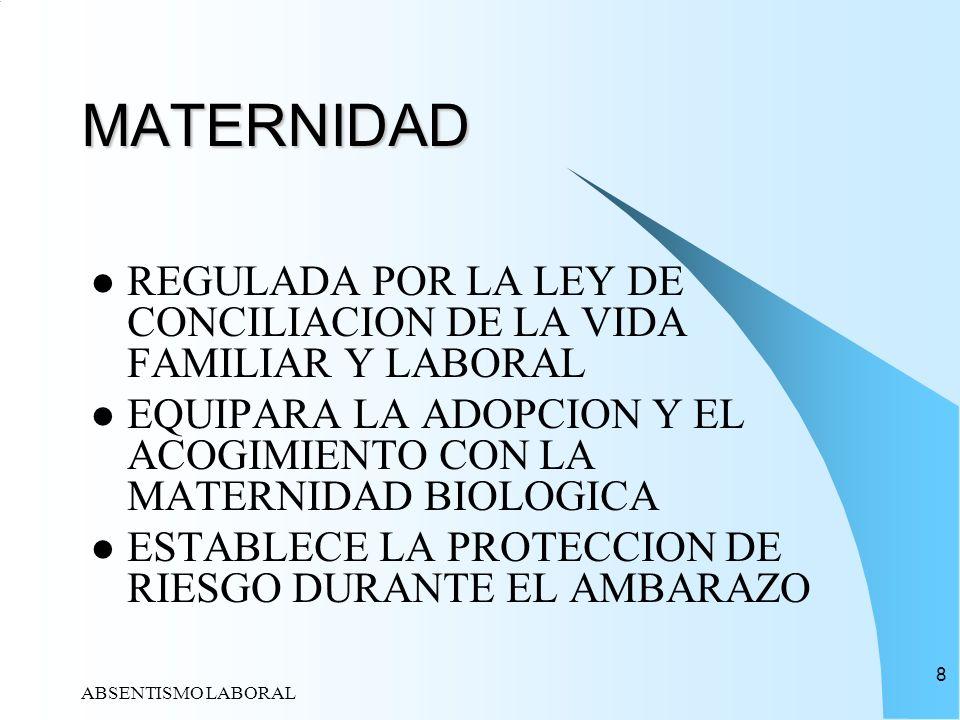 ABSENTISMO LABORAL 9 MATERNIDAD II SE ESTABLECE UNA SUSPENSION DEL CONTRATO DE TRABAJO DURANTE 16 SEMANAS,AMPLIABLE EN CASO DE PARTO O ADOPCION MULTIPLE EN DOS SEMANAS MAS POR CADA NUEVO HIJO, CON RESERVA DEL PUESTO DE TRABAJO Y PERCEPCION DEL 100% DE LA BASE REGULADORA POR LA S.S.