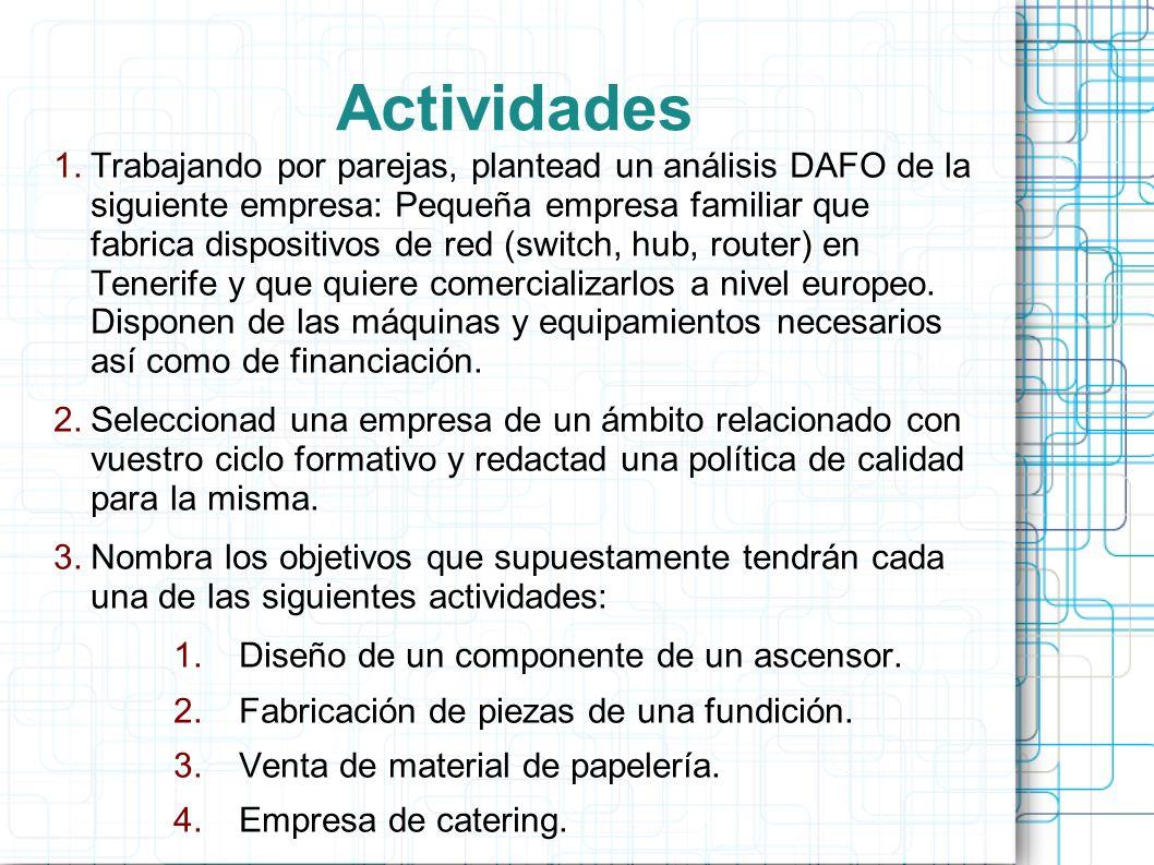 Actividades 1.Trabajando por parejas, plantead un análisis DAFO de la siguiente empresa: Pequeña empresa familiar que fabrica dispositivos de red (switch, hub, router) en Tenerife y que quiere comercializarlos a nivel europeo.