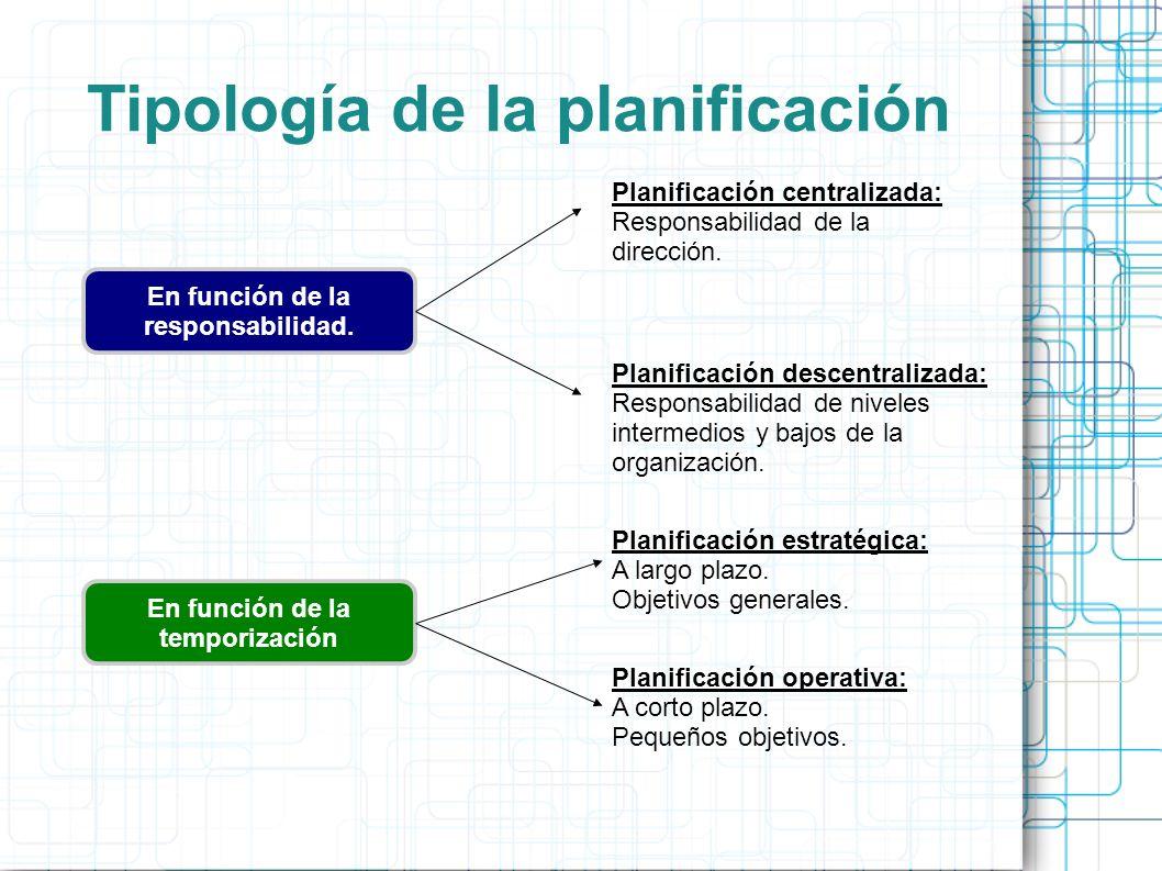 Tipología de la planificación En función de la responsabilidad.