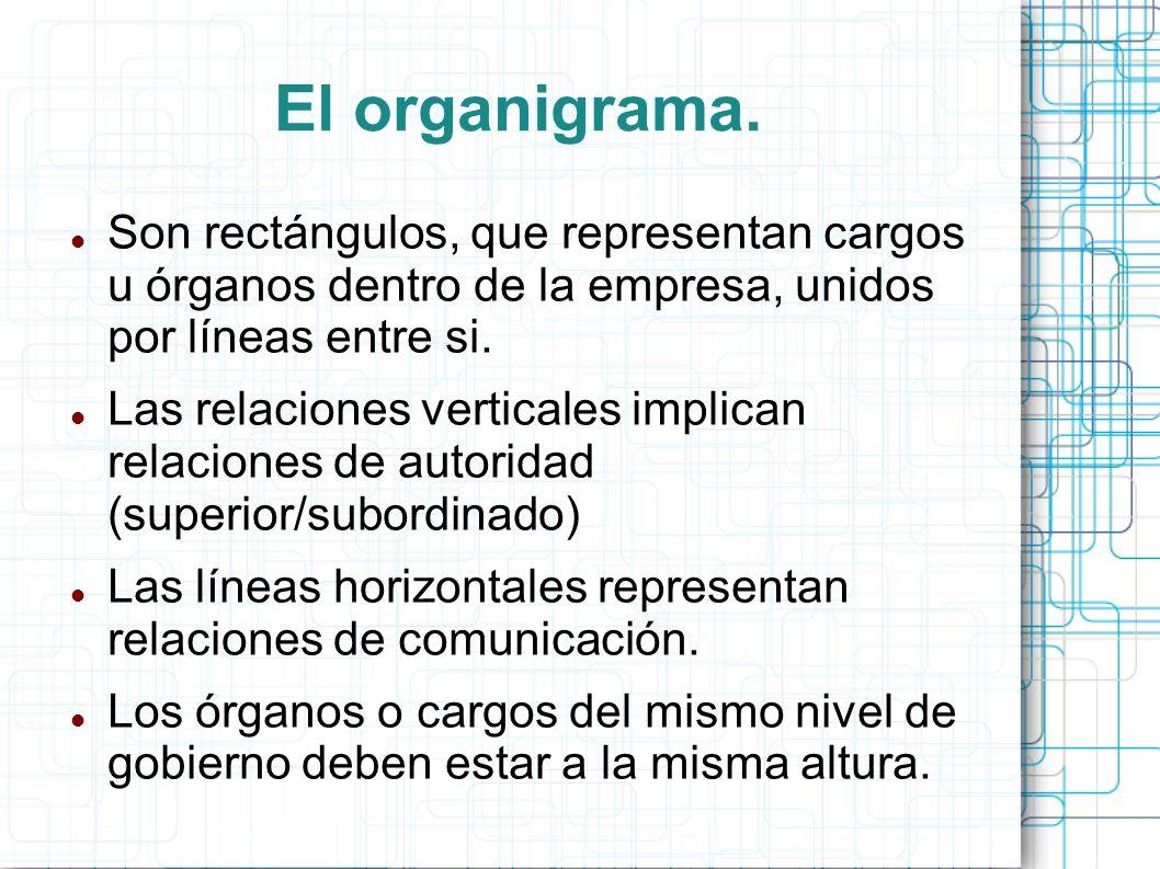 El organigrama.