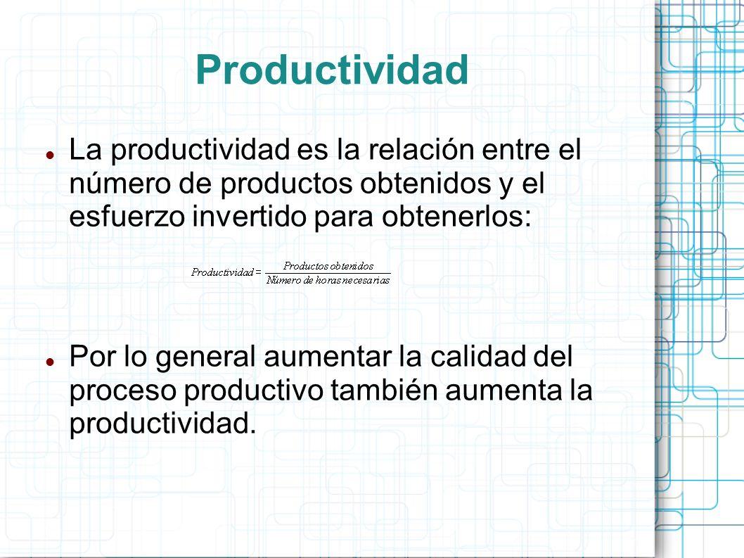 Productividad La productividad es la relación entre el número de productos obtenidos y el esfuerzo invertido para obtenerlos: Por lo general aumentar la calidad del proceso productivo también aumenta la productividad.
