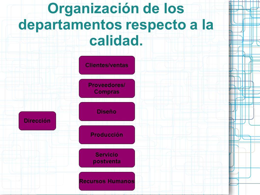 Organización de los departamentos respecto a la calidad.