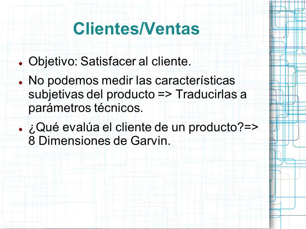 Clientes/Ventas Objetivo: Satisfacer al cliente.