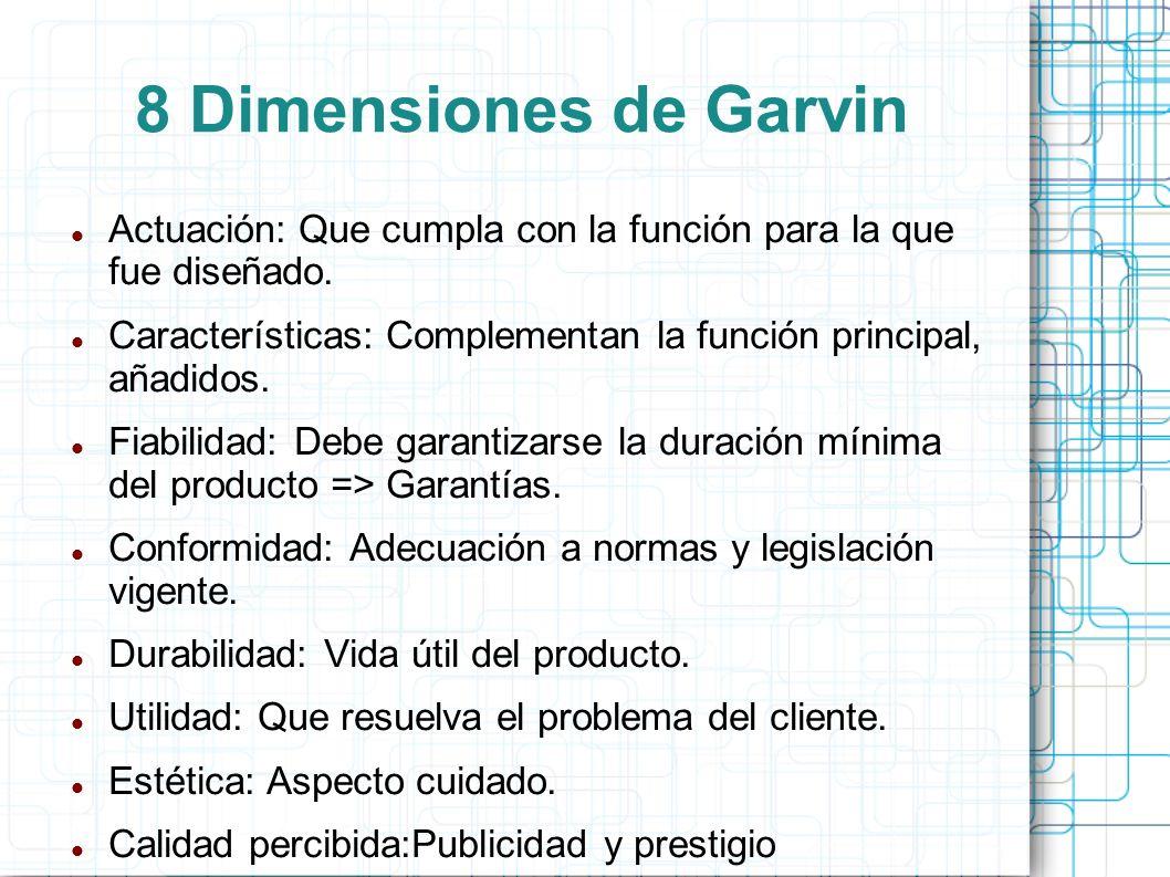8 Dimensiones de Garvin Actuación: Que cumpla con la función para la que fue diseñado.