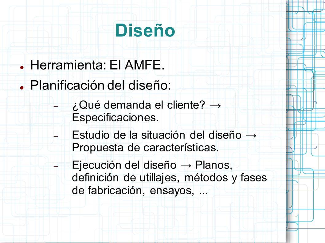 Diseño Herramienta: El AMFE.Planificación del diseño: ¿Qué demanda el cliente.