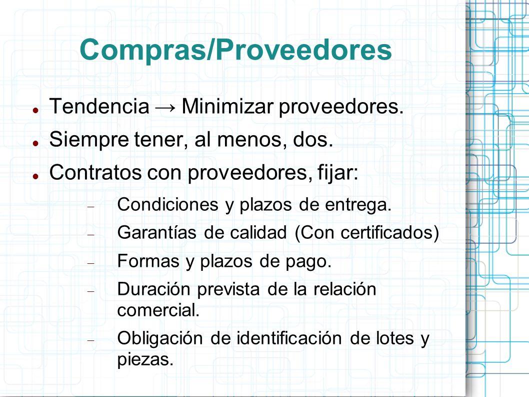 Compras/Proveedores Tendencia Minimizar proveedores.