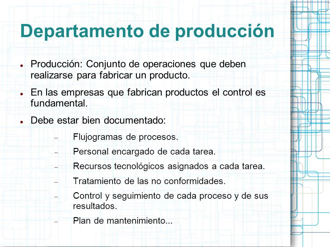 Departamento de producción Producción: Conjunto de operaciones que deben realizarse para fabricar un producto.