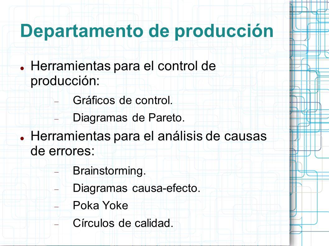 Departamento de producción Herramientas para el control de producción: Gráficos de control.