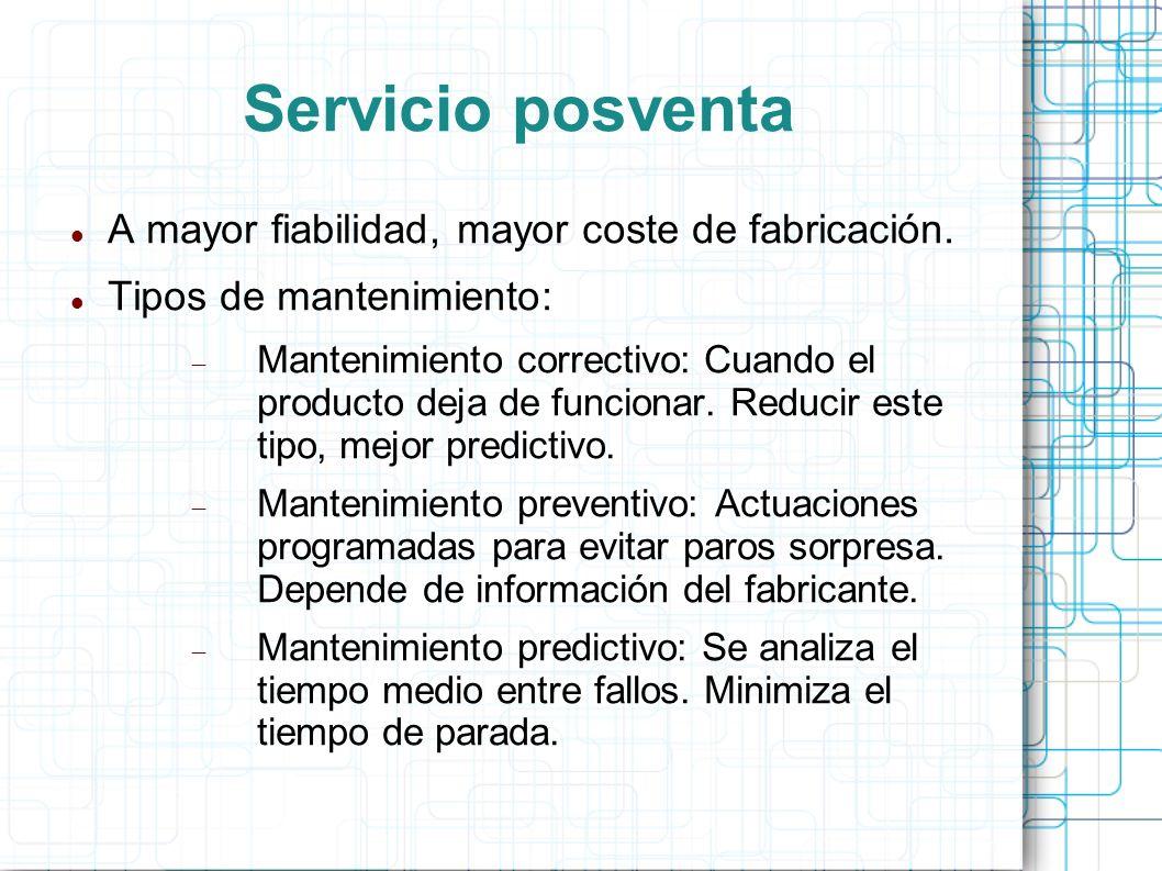 Servicio posventa A mayor fiabilidad, mayor coste de fabricación.