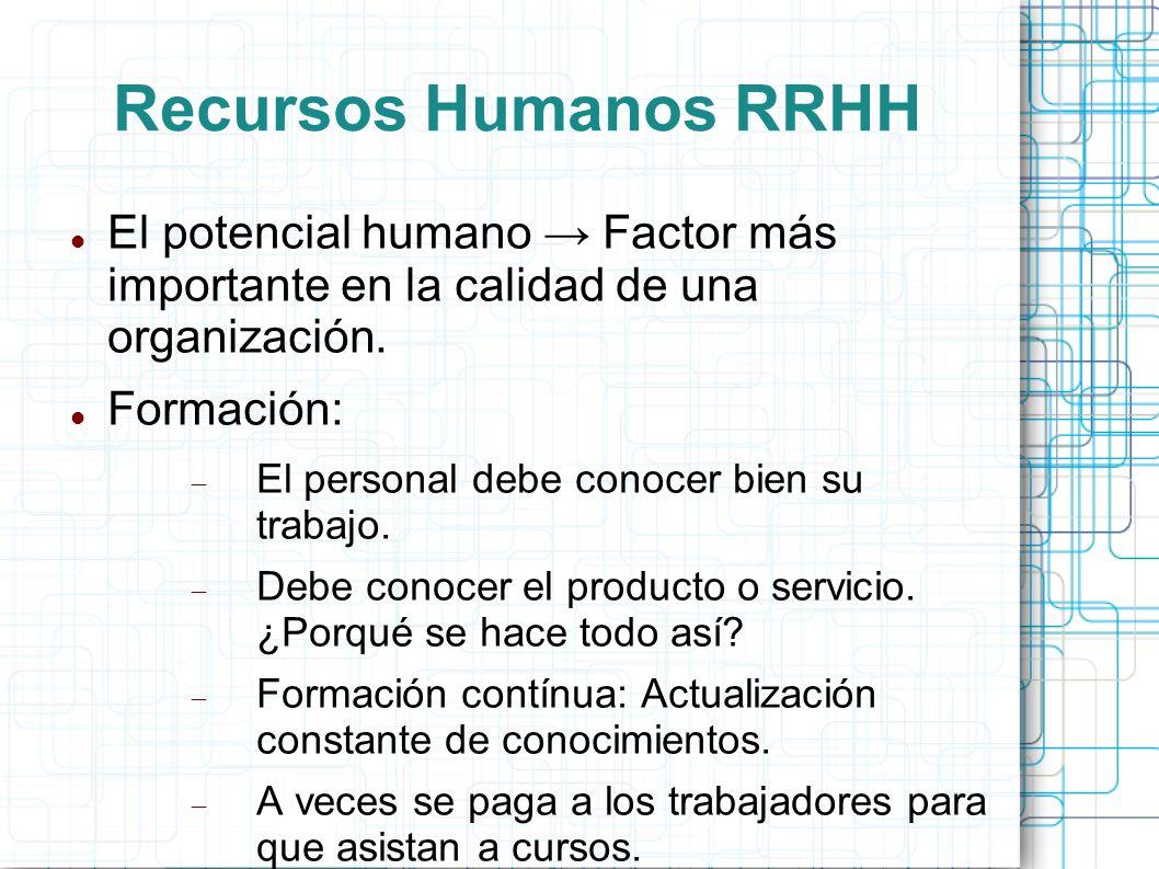 Recursos Humanos RRHH El potencial humano Factor más importante en la calidad de una organización.