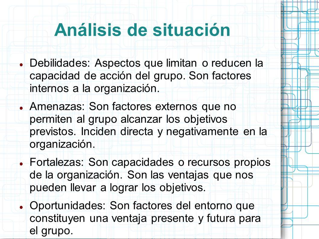 Análisis de situación Debilidades: Aspectos que limitan o reducen la capacidad de acción del grupo.
