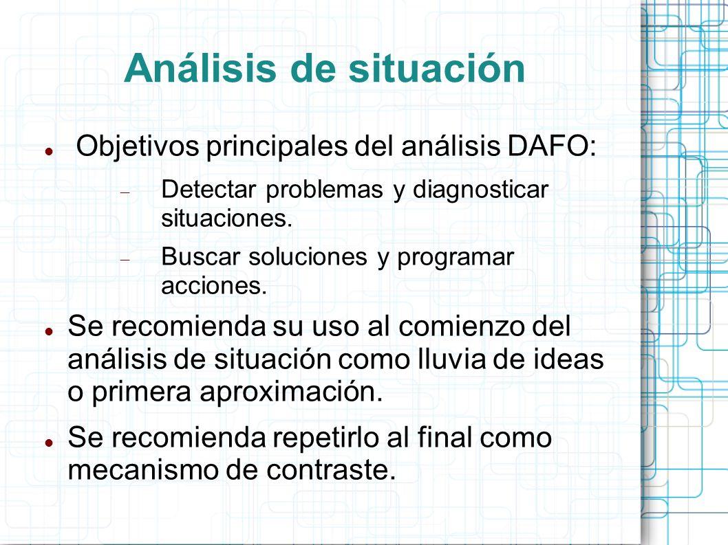 Análisis de situación Objetivos principales del análisis DAFO: Detectar problemas y diagnosticar situaciones.