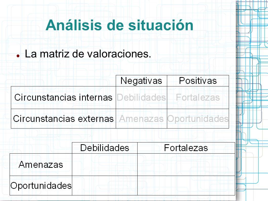 Análisis de situación La matriz de valoraciones.