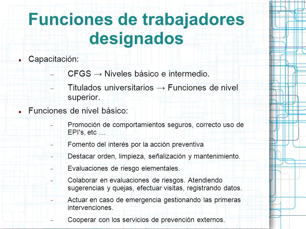 Funciones de trabajadores designados Capacitación: CFGS Niveles básico e intermedio. Titulados universitarios Funciones de nivel superior. Funciones d