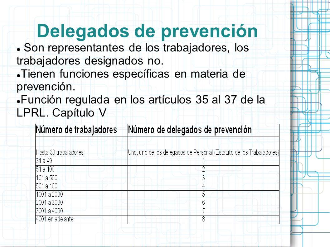 Delegados de prevención Son representantes de los trabajadores, los trabajadores designados no. Tienen funciones específicas en materia de prevención.