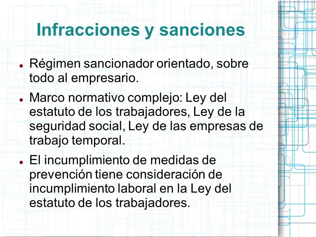 Infracciones y sanciones Régimen sancionador orientado, sobre todo al empresario. Marco normativo complejo: Ley del estatuto de los trabajadores, Ley