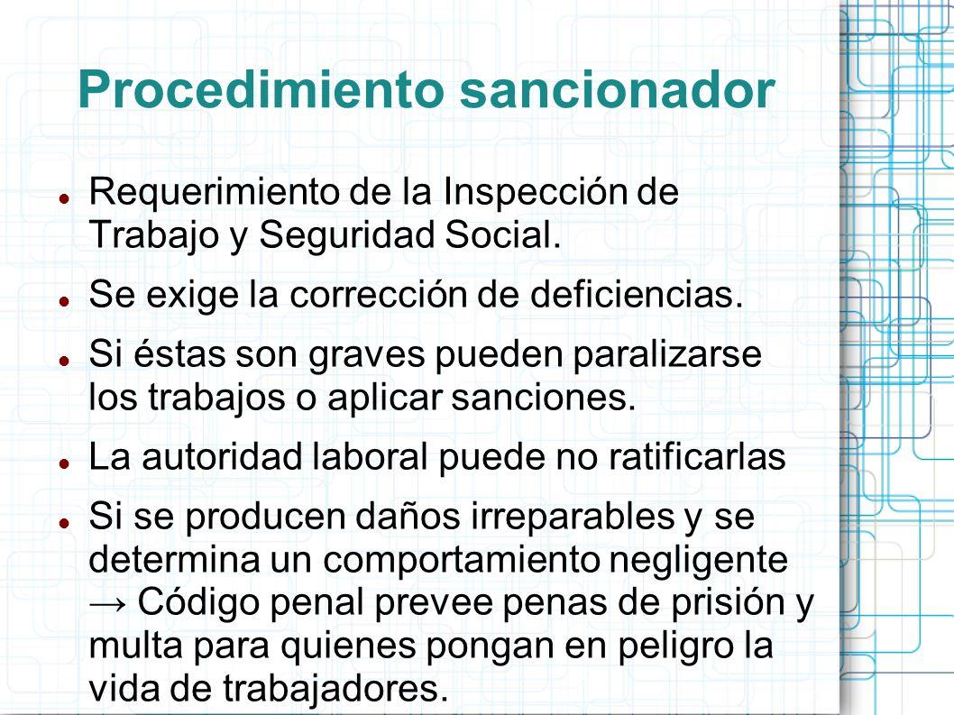 Procedimiento sancionador Requerimiento de la Inspección de Trabajo y Seguridad Social. Se exige la corrección de deficiencias. Si éstas son graves pu