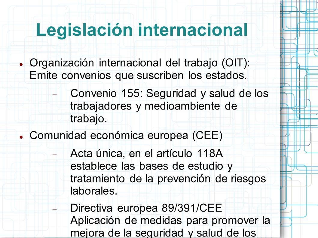Legislación internacional Organización internacional del trabajo (OIT): Emite convenios que suscriben los estados. Convenio 155: Seguridad y salud de