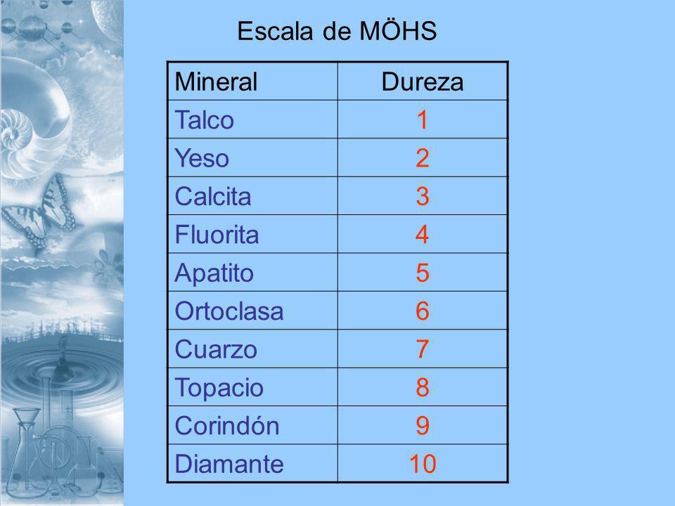 Escala de MÖHS MineralDureza Talco1 Yeso2 Calcita3 Fluorita4 Apatito5 Ortoclasa6 Cuarzo7 Topacio8 Corindón9 Diamante10