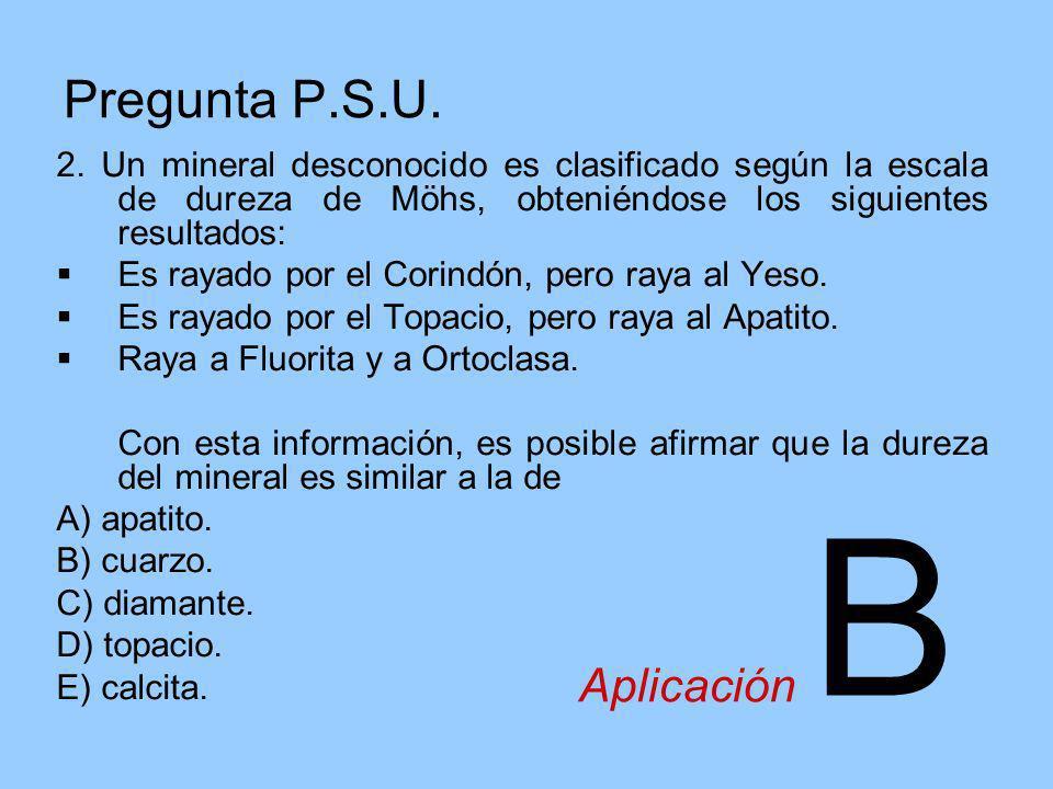 Pregunta P.S.U. 2. Un mineral desconocido es clasificado según la escala de dureza de Möhs, obteniéndose los siguientes resultados: Es rayado por el C