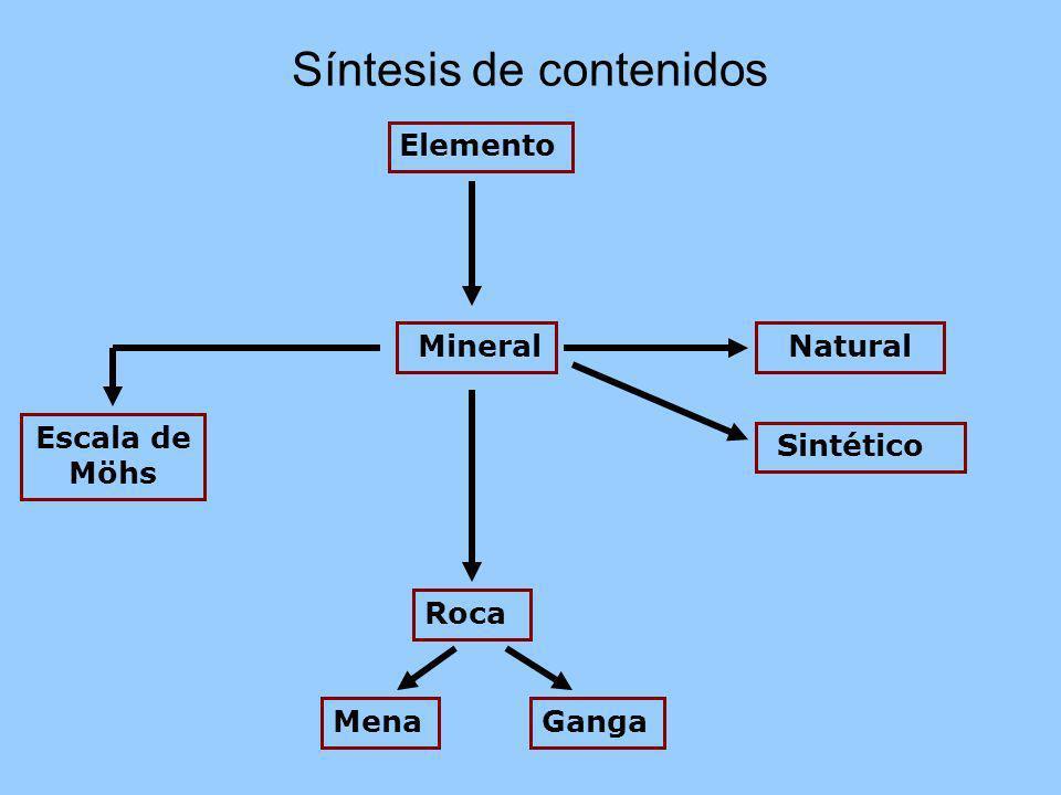 Síntesis de contenidos Natural Mineral Roca Elemento Sintético Escala de Möhs MenaGanga