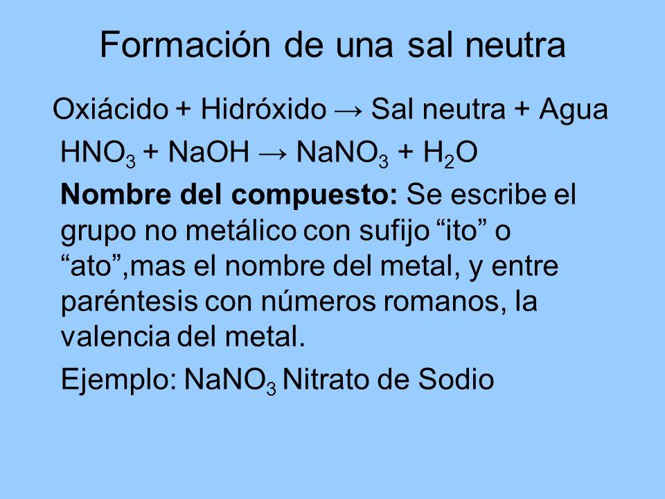 Formación de una sal neutra Oxiácido + Hidróxido Sal neutra + Agua HNO 3 + NaOH NaNO 3 + H 2 O Nombre del compuesto: Se escribe el grupo no metálico c