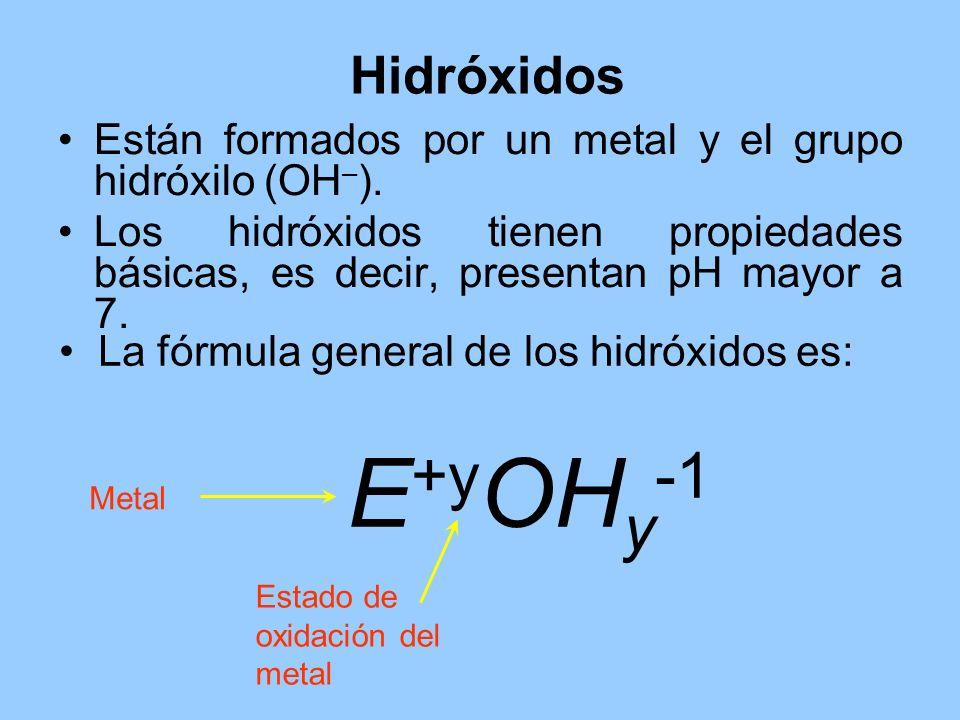Hidróxidos Están formados por un metal y el grupo hidróxilo (OH – ). Los hidróxidos tienen propiedades básicas, es decir, presentan pH mayor a 7. Meta