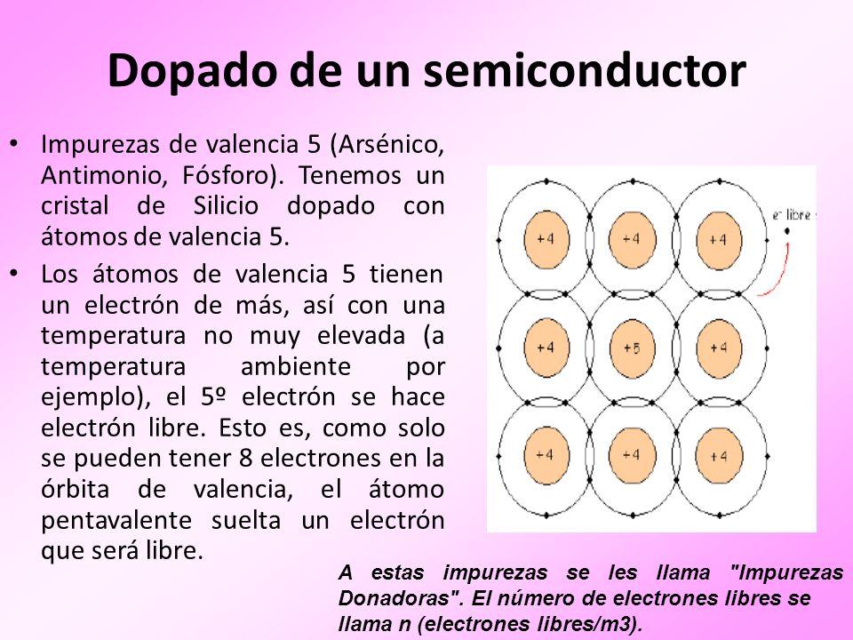 Impurezas de valencia 3 (Aluminio, Boro, Galio).