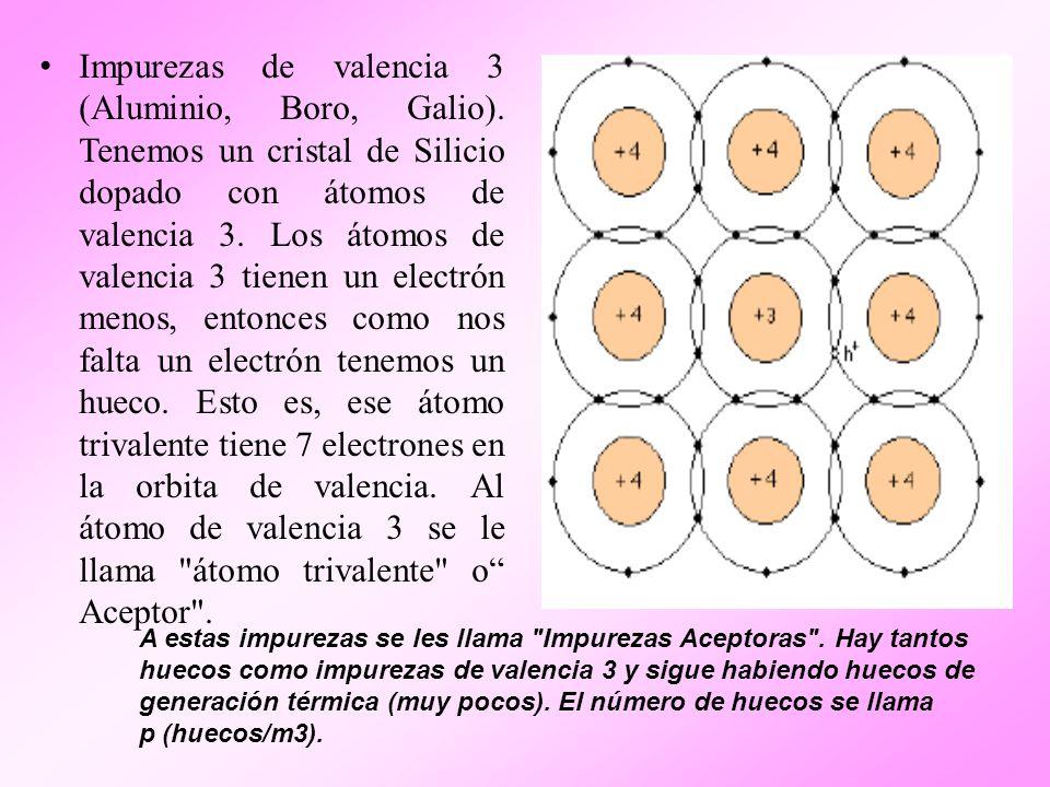 Semiconductor tipo n Es el que está impurificado con impurezas Donadoras , que son impurezas pentavalentes.