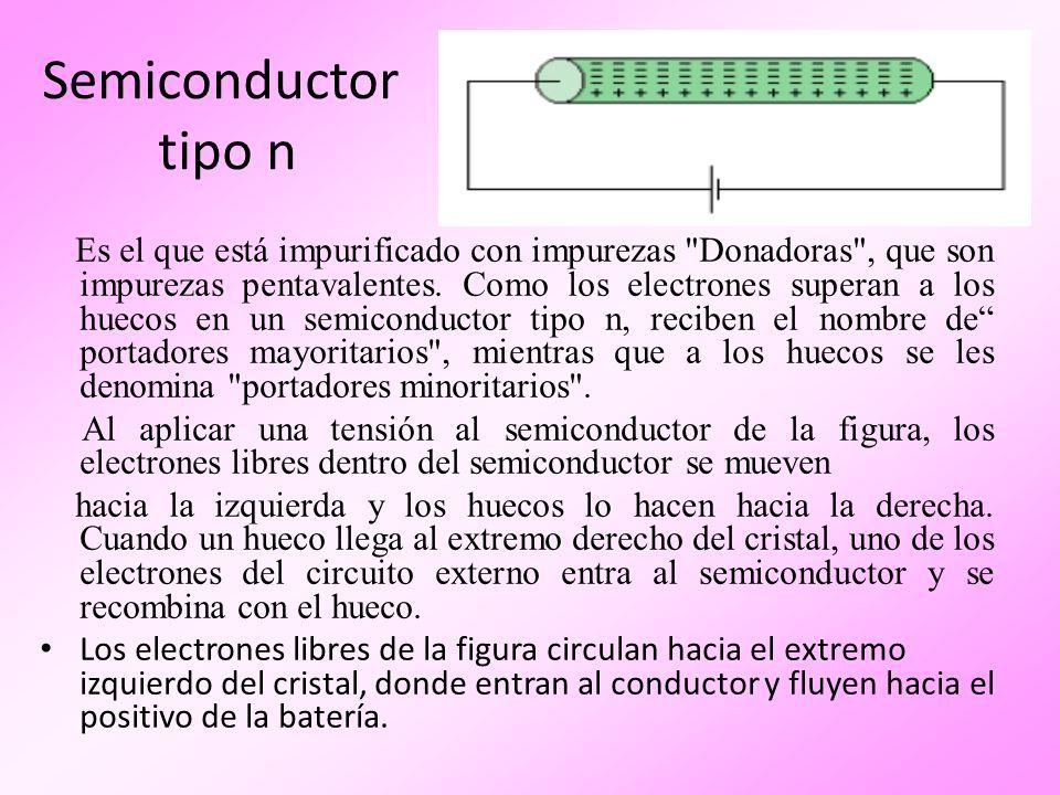Semiconductor tipo p Es el que está impurificado con impurezas Aceptoras , que son impurezas trivalentes.