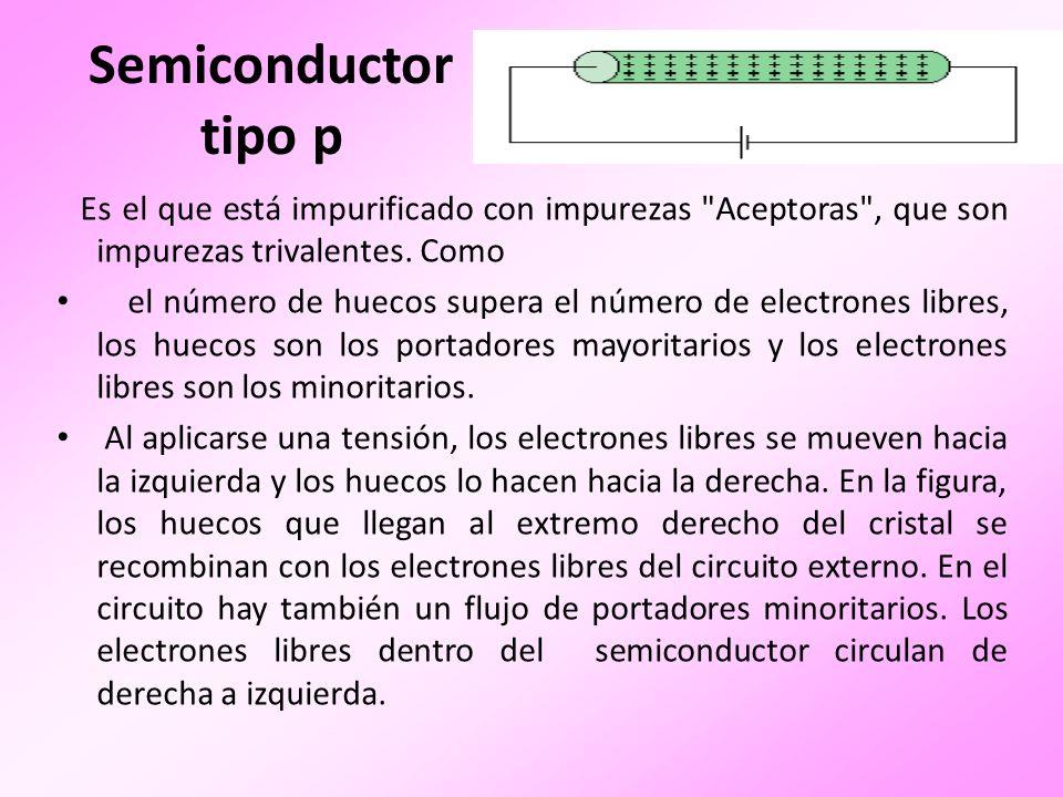 Aplicaciones de los semiconductores A partir de la década de 1950, los dispositivos semiconductores conocidos también como dispositivos de estado sólido remplazaron los tubos electrónicos de la industria tradicional.