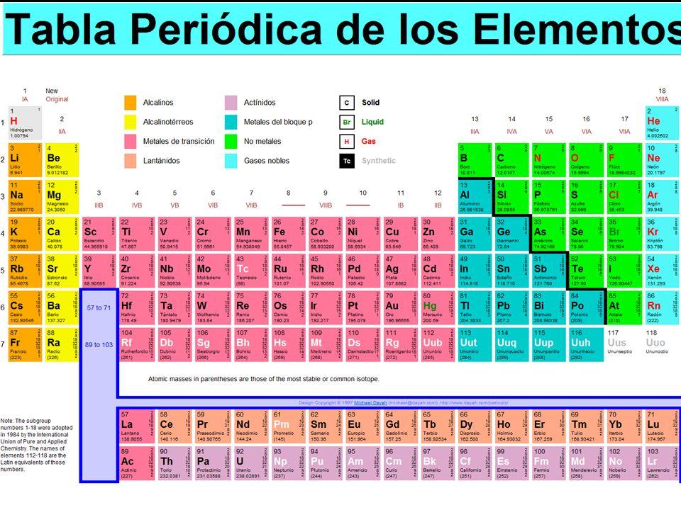 Son elementos que a bajas temperaturas son aislantes.