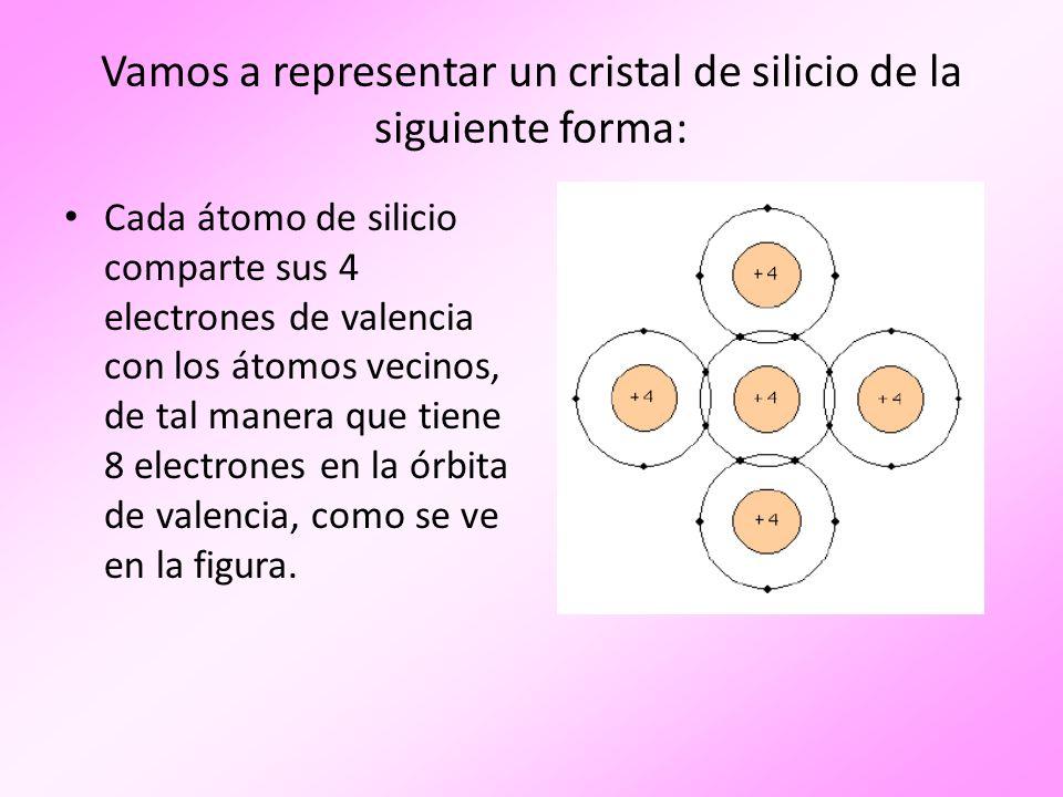 La fuerza del enlace covalente es tan grande porque son 8 los electrones que quedan ( aunque sean compartidos ) con cada átomo, gracias a esta característica los enlaces covalentes son de una gran solidez.