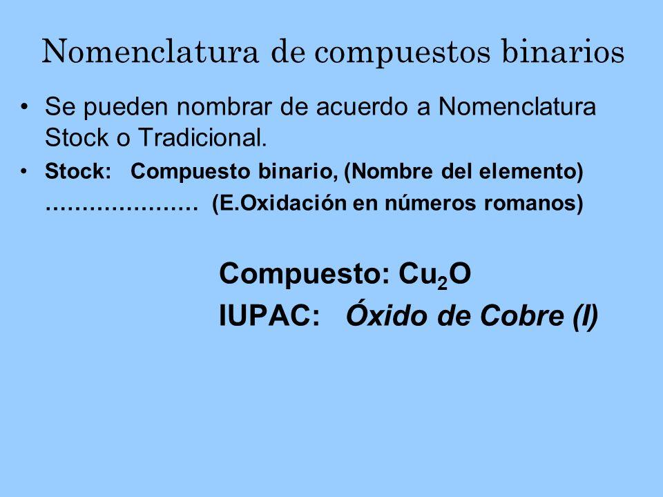 Nomenclatura de compuestos binarios Se pueden nombrar de acuerdo a Nomenclatura Stock o Tradicional. Stock: Compuesto binario, (Nombre del elemento) …