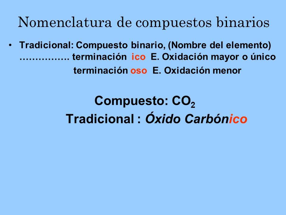 Nomenclatura de compuestos binarios Tradicional: Compuesto binario, (Nombre del elemento) ……………. terminación ico E. Oxidación mayor o único terminació