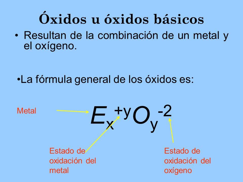 Óxidos u óxidos básicos Resultan de la combinación de un metal y el oxígeno. Metal Estado de oxidación del oxígeno Estado de oxidación del metal La fó